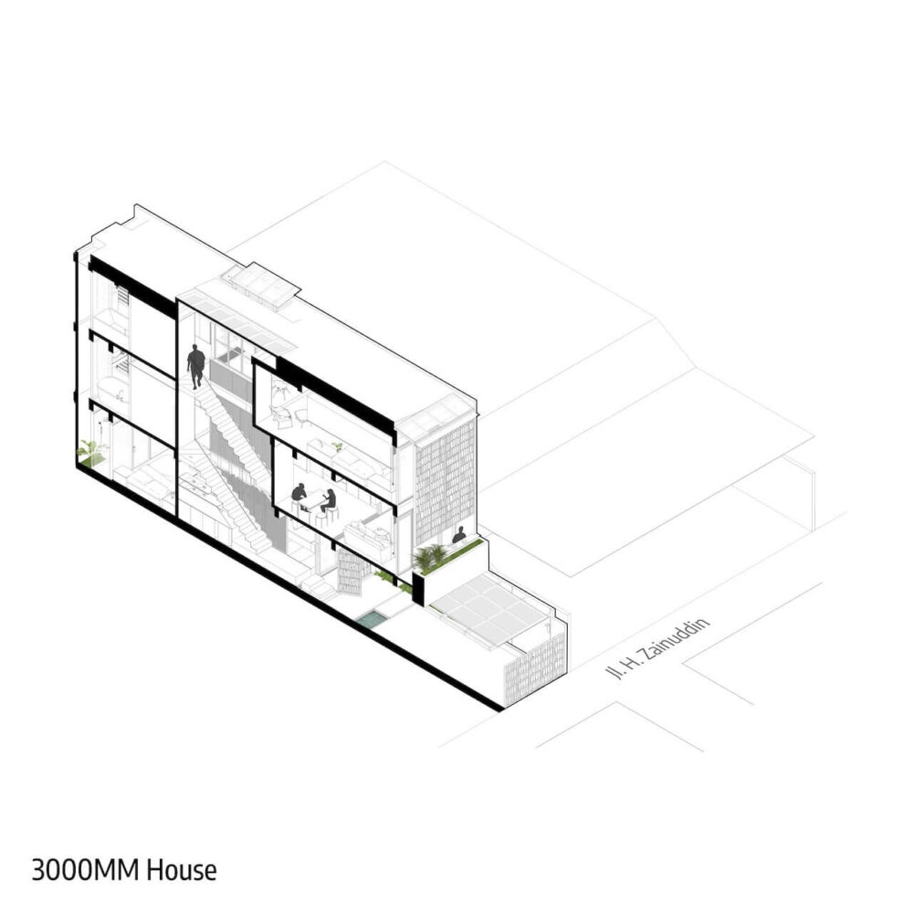 Isometri 3000MM House 14.10.20
