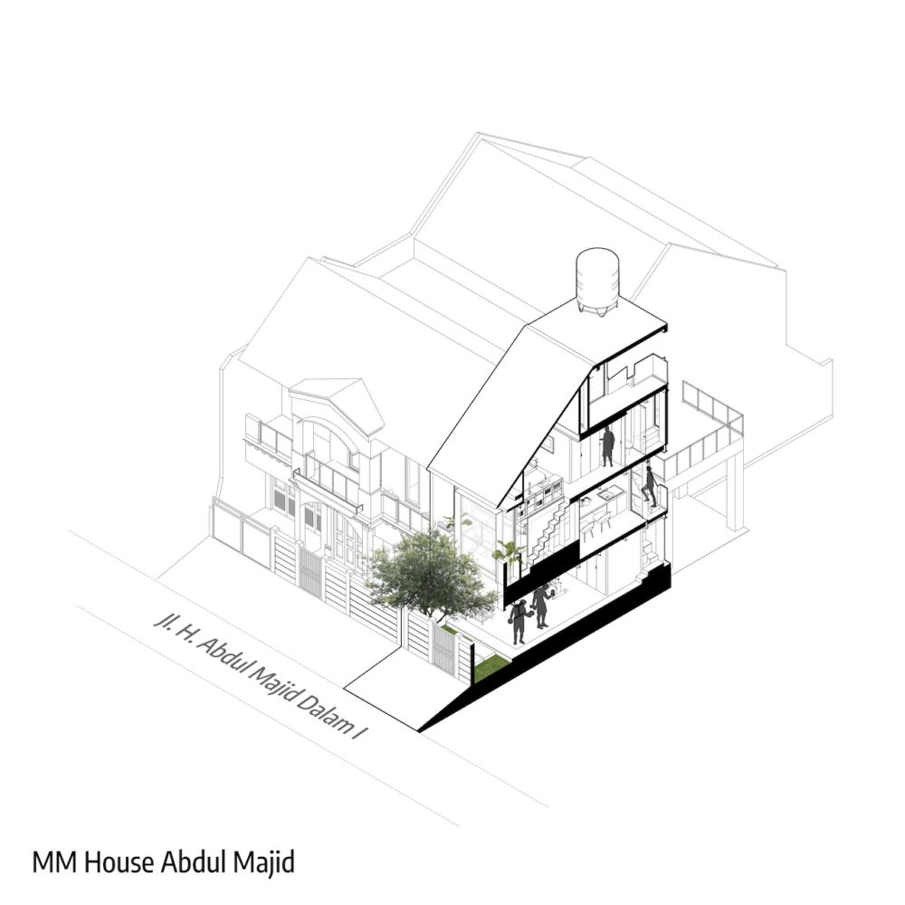 Isometri MM House Abdul Majid 19.10.20