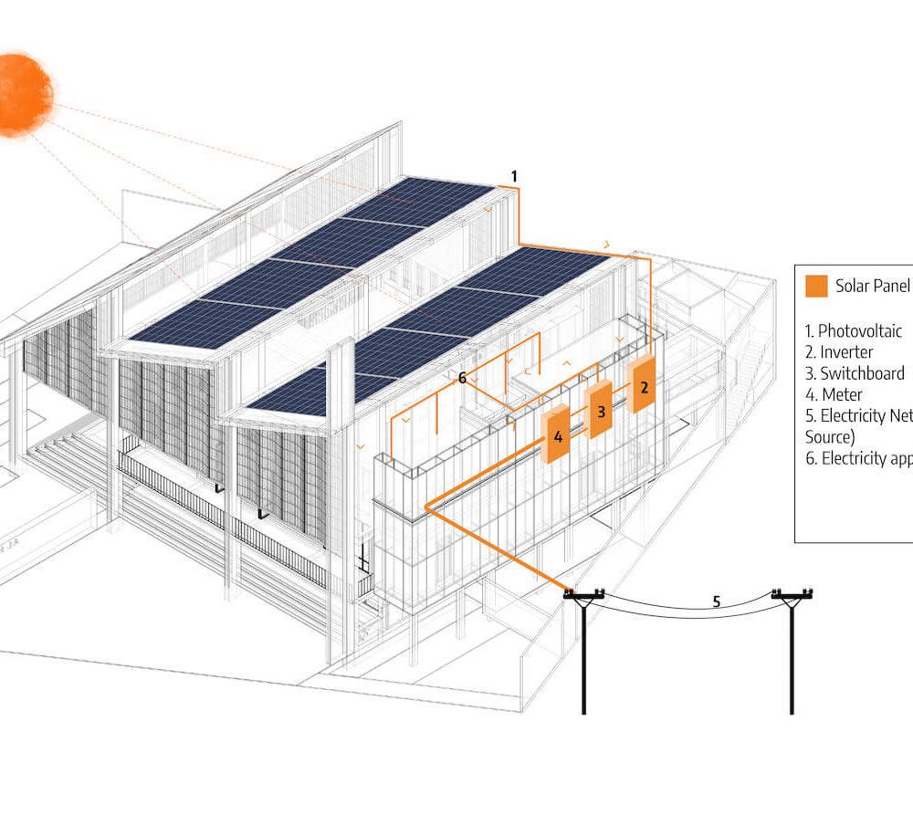 u. solar panel